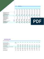 Calculadora Para Analizar La Viabilidad Financiera De Un Proyecto De Inversión Múltiple