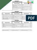 Actividades de Refuerzo y Nivelacion Química  C.R.U.U.  Buesaco - Nariño