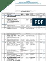 EMC_Medicina_2010-2011