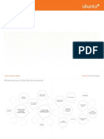 D. Ubuntu Web Guidelines