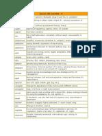 Barron GRE word list - V
