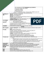 CA Manoj Batra Amendments Nov 2011 Summary