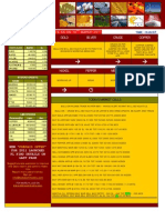 Kedia Commodity Report