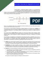 diagrama_mollier