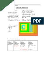 Formulario o Resumen de Álgebra