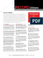 NFIB Voting Record