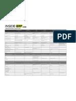 erp solutions comparison guide