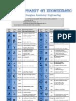 Greek Alphabet Variables in Engineering Poster (2011)
