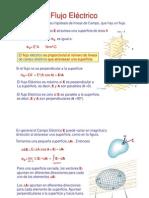 3-Ley de Gauss