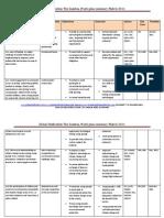 Work-Plan 2011