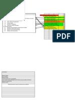 Evaluación TRP V1.1