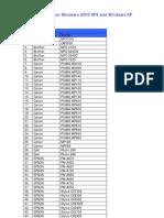 printerlist_20100128