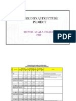 Actual Cost KCK Infra After Deduction-final 030310