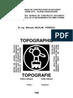 Carte TOPOGRAPHIE