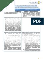Comparison Exemptions (2)