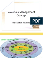 Lecture - Materials Management