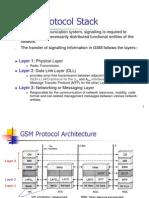 GSM Presentation Praveen