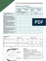 Belt Selection Procedure-FENNER