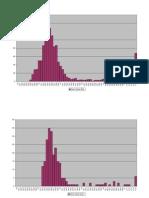 Graphs 20H Rennes 2011