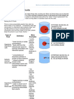 Understanding IV Fluids