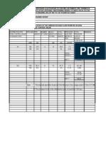 Hazard Group Calculation