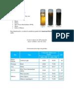 tipos de petroleo