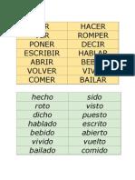 Formas Del Participio TARJETAS