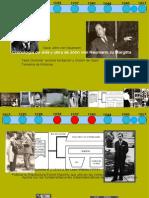 John von Neumann zu Margitta