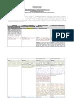 Comparativo Entre Ley 30 y Proyecto 1,2 y 3 Radicado en El Congreso m Ramirez Udeatq [1]