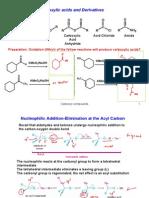 carbonyl_post