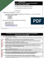 LL2 Principles & TRM application