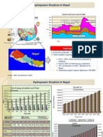 Dispute resolution procedure for EPC contract-  A case study on Hydropower construction in Nepal