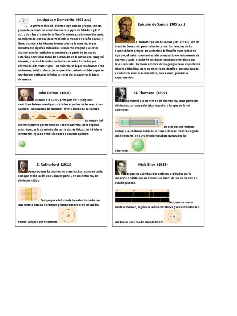 Linea del tiempo del modelo atomico urtaz Image collections