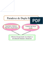 Paradoxo de dupla entrada