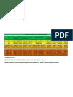 Equivalências+e+consumos+LEDs
