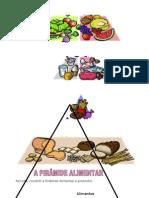 Pirâmide Alimentar A