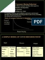 2.Consumer Behaviour