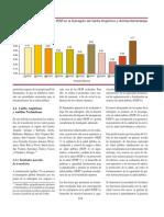 11 - Resultados de la medición de las funciones esenciales en las Américas2