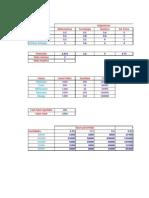Ejercicios Informatica_Notas & Frutas, 4, 5, 6, 7, Funcion (Y)(O), Funcion SI