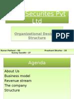 Organization Development & Design PPTs