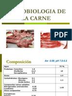 3._Microbiologia_de_la_carne