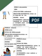 Fichas Pueblos