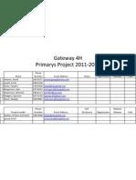 gateway 4h primaries 2011
