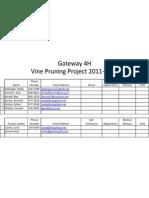 gateway 4h vine pruning 2011
