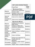 EXEMPLO DE PLANO DE MANUTENÇÃO