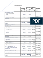 Balance Sheet and Profot and Loss