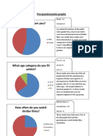 Graphs for Media