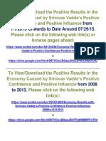 Economy Results with Srinivas Vadde's Positive Confidence & Positive Influence+