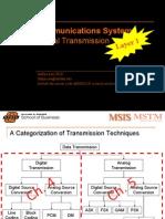 MSIS 4523 Ch4.Digital Transmission