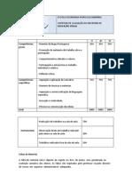 critérios avaliação educação visual